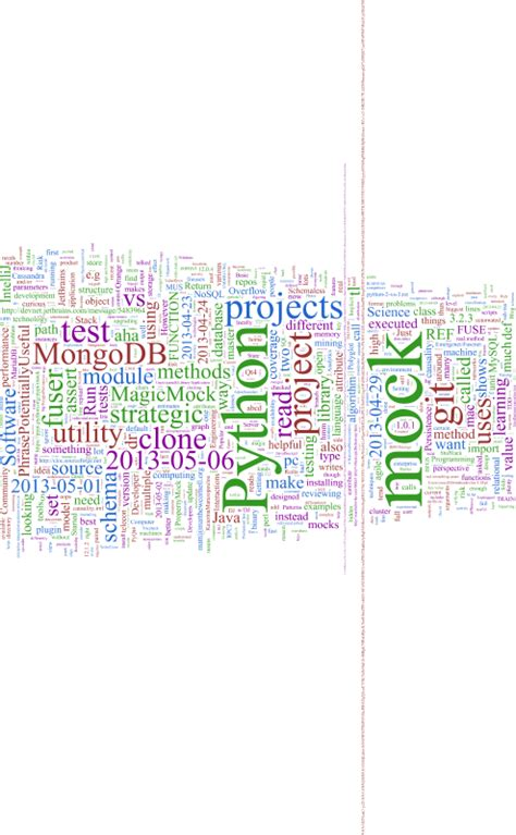 notebook layout word 2015 using word clouds to get a birds eye view of a large