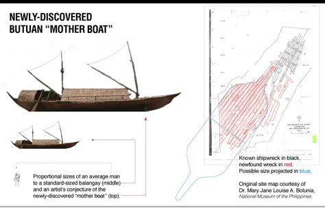 history of vinta boat massive balangay mother boat unearthed in butuan