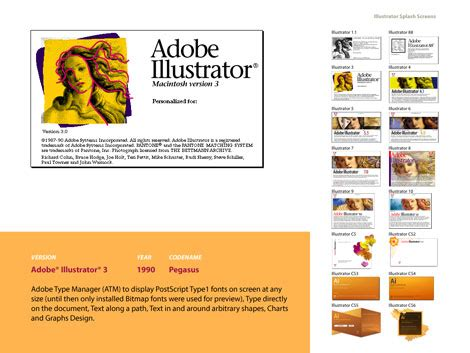 a gift for adobe illustrator fans and dtp history buffs