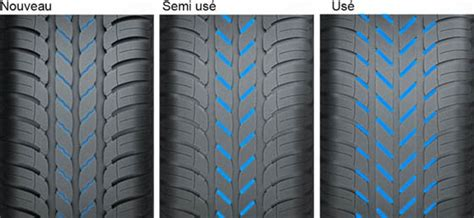 achat de pneu contr 244 ler et changer ses pneus