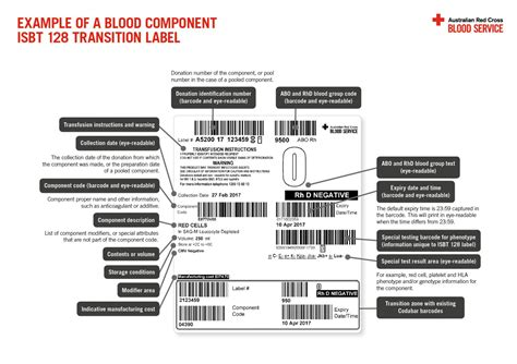 Fax Transmission Verification Report Template Isbt 128 Transition Label Australian Cross Blood Service