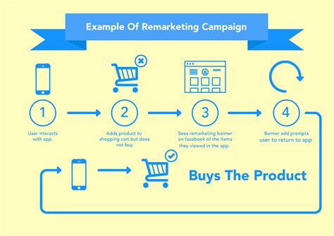 Product Find Besame Sles by How Remarketing For Mobile Apps Is Done Right Buzinga
