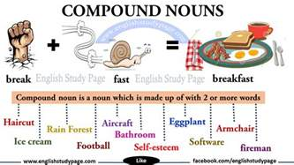 compound noun list in study page