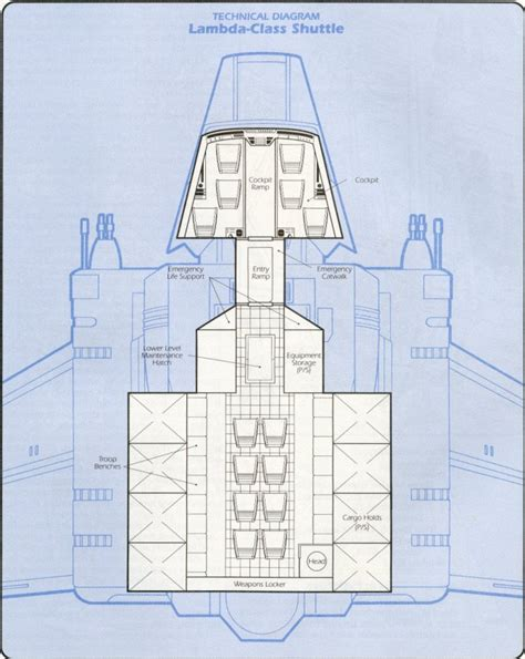 Reverse Floor Plan fate of the galaxy the star wars conversion for