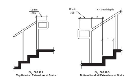 Ada Handrail Height Code ada rails attached to wall pictures to pin on pinsdaddy