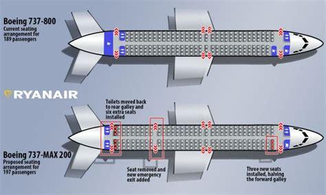 interno 18 s c v ryanair promises more leg room on new boeing planes