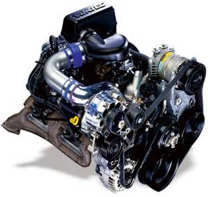 chevy 5 7 supercharger kit search engine at search