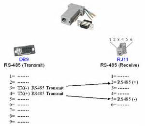 rj45 rs485 wiring rs free printable wiring diagrams