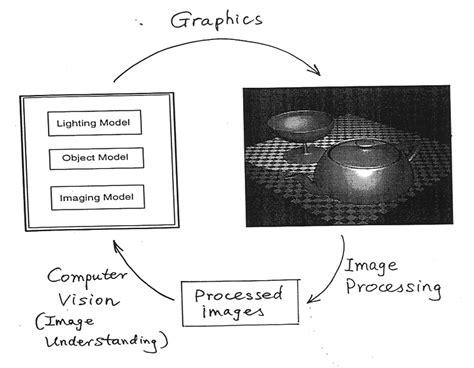 Pengenalan Pola Aplikasi Untuk Pengenalan Wajah Analisis Tekstur Oby vision computing the emerging computing technology