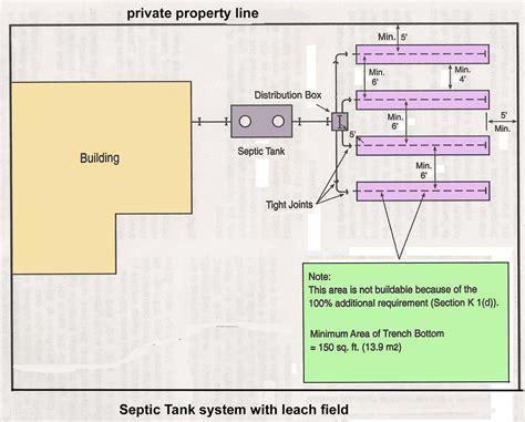 septic tank diagram drain field septic tank diagram drain field 16 with septic tank