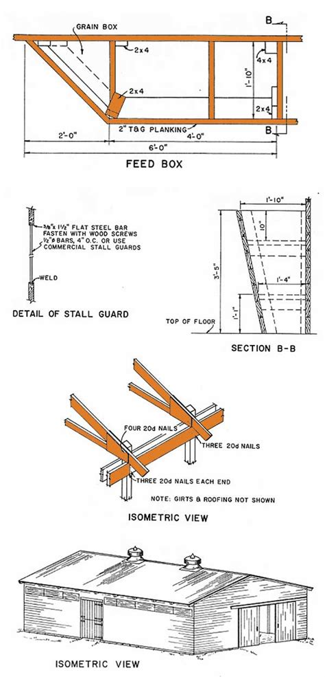 How To Limit Shedding by 24 215 36 Pole Shed Plans How To Make A Durable Pole Shed
