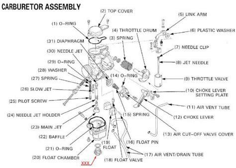 071515 whatever keeping real carburetor diagram