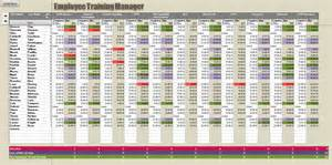 employee error tracking template employee plan excel template excel