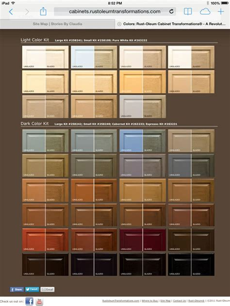 rust oleum transformations light color cabinet kit rustoleum kitchen cabinet refinishing kit wow blog