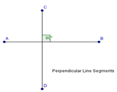 Oblique Line Segment Line Geometry Example