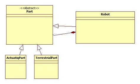 design pattern questions in c composite pattern in c stack overflow