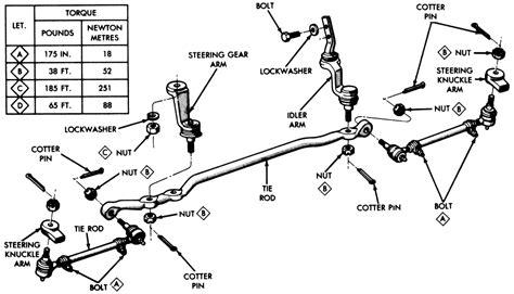 steering linkage diagram repair guides steering steering linkage autozone