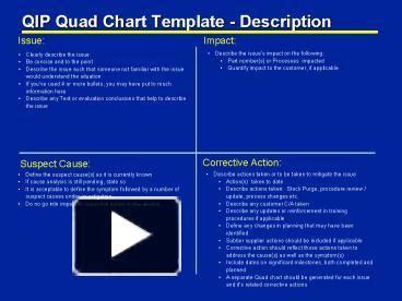 powerpoint quad chart ppt qip quad chart template description powerpoint