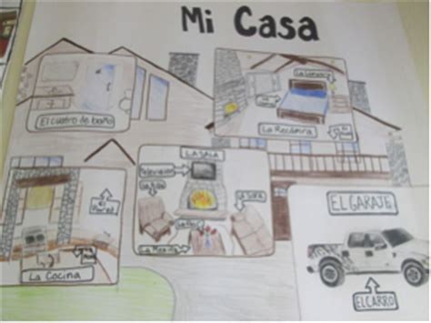 parts of the house in spanish news post