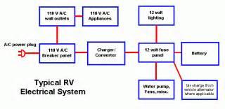 shasta cer wiring diagram get free image about wiring