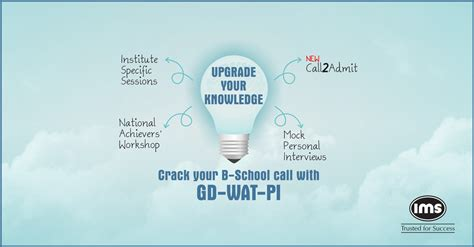 Gd Pi Topics For Mba 2016 by Prepare For Gd Wat Pi With Ims Call2admit Coaching