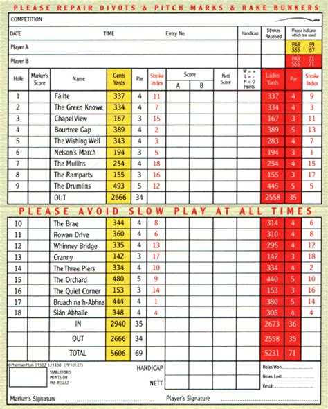 golf scorecards templates golf scorecard template resume exles