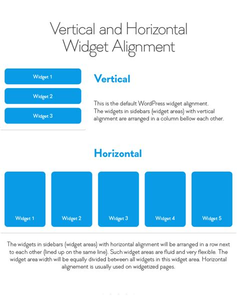 layout manager vertical alignment wordpress sidebar widget manager for wordpress