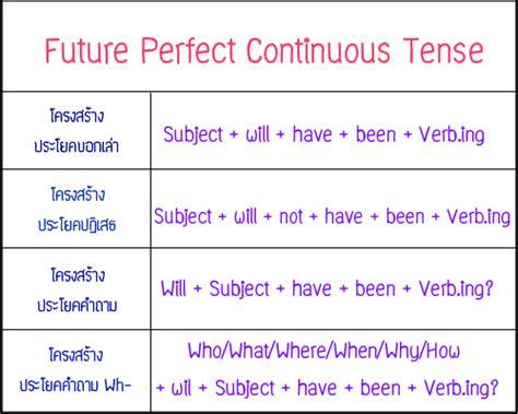 future perfect progressive pattern โครงสร าง 12 tense 2015