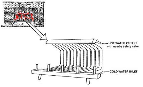 trasformare camino in termocamino ad acqua costruire termocamino fai da te termocamino fai da te fai