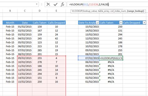 Vlookup Table Array by Six Common Mistakes Made When Using Vlookup Function In Excel