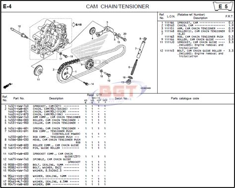 wiring diagram honda ex5 wiring diagram