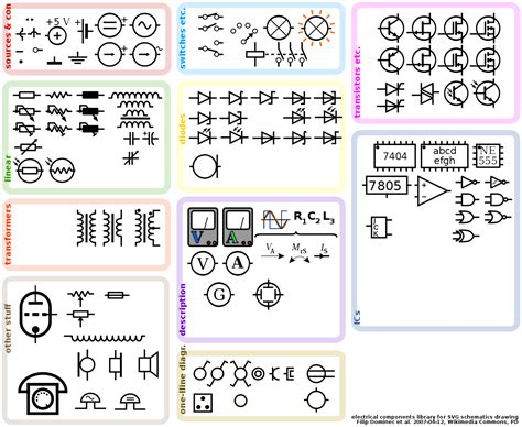 file electrical symbols library svg wikimedia commons