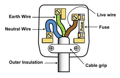 wiring a diy tips