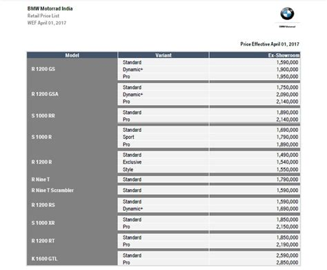 Bmw Motorrad India Price List by Bmw Motorrad Announces Its Entry In India With 11