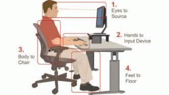 Computer Workstation Ergonomic Requirements Office Furniture Ergonomics Officescene