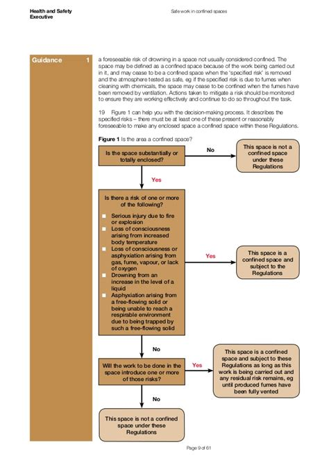 permit required confined space flowchart permit required confined space flowchart 28 images
