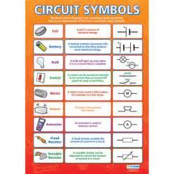 circuit symbols wall chart free electronics circuits electronics components