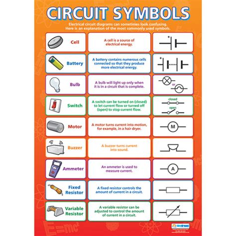 Circuit Symbols Wall Chart   Rapid Online