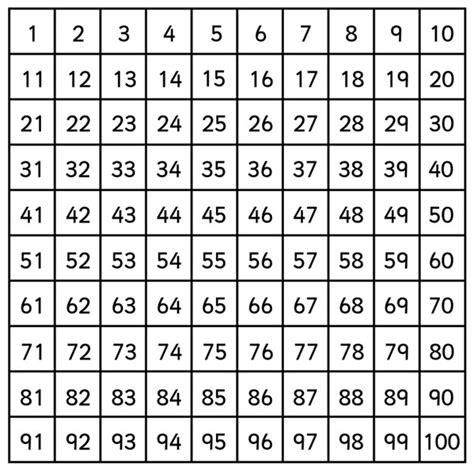 printable number square 1 20 pin printable interactive 100 number chart worksheets
