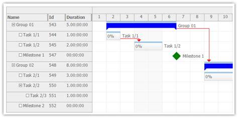 tutorial vb net mvc tutorial asp net mvc 5 gantt chart daypilot news