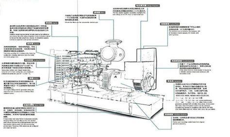 lafert electric motor wiring diagram 36 wiring diagram