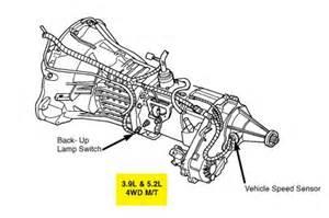 1998 dodge dakota speed sensor electrical problem 1998