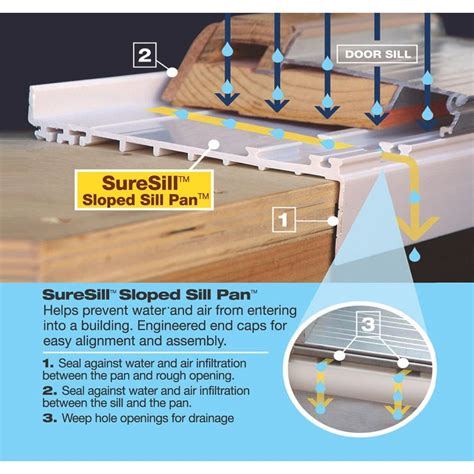 patio door sill pan sill pan for patio door how to replace a sliding glass