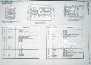 87 chevy truck fuse box get free image about wiring diagram