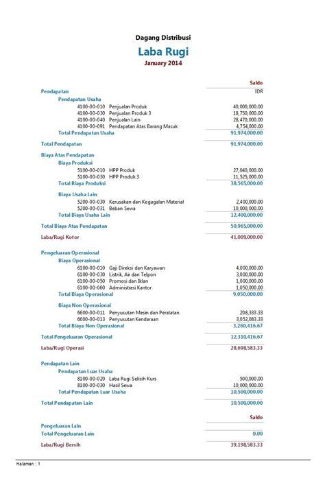 skripsi akuntansi keperilakuan contoh judul skripsi akuntansi tentang sistem informasi