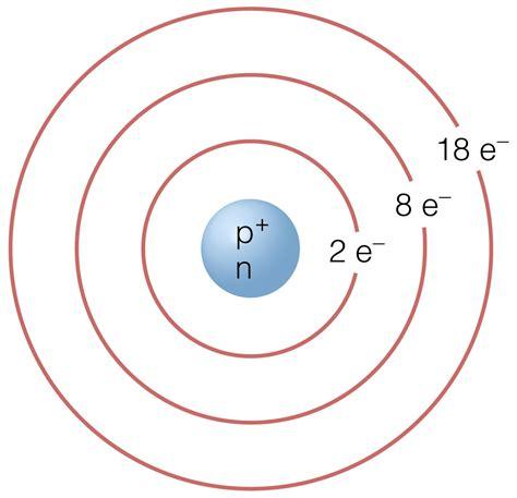 atomic diagram media portfolio