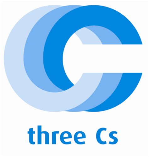 three s mental health resource the three c s catch it