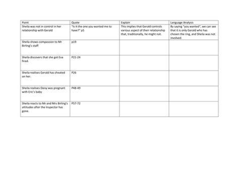 an inspector calls themes worksheet an inspector calls sheila worksheet by batee teaching