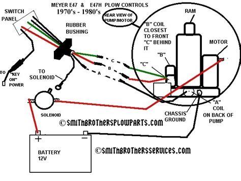 meyer e 47 plow wiring diagram diagram autos post