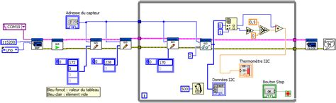 tutoriel tableau labview arduino et lifa labview interface for arduino